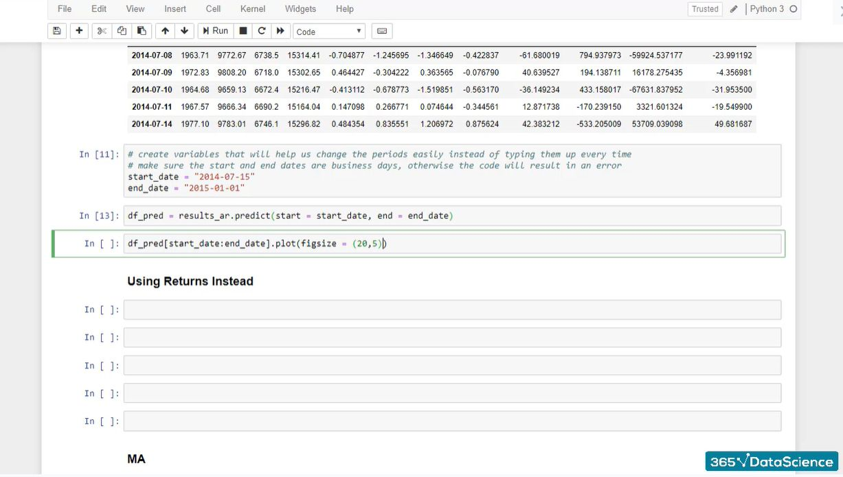 Preparing a graph for the time series predictions, using Python's plot function.