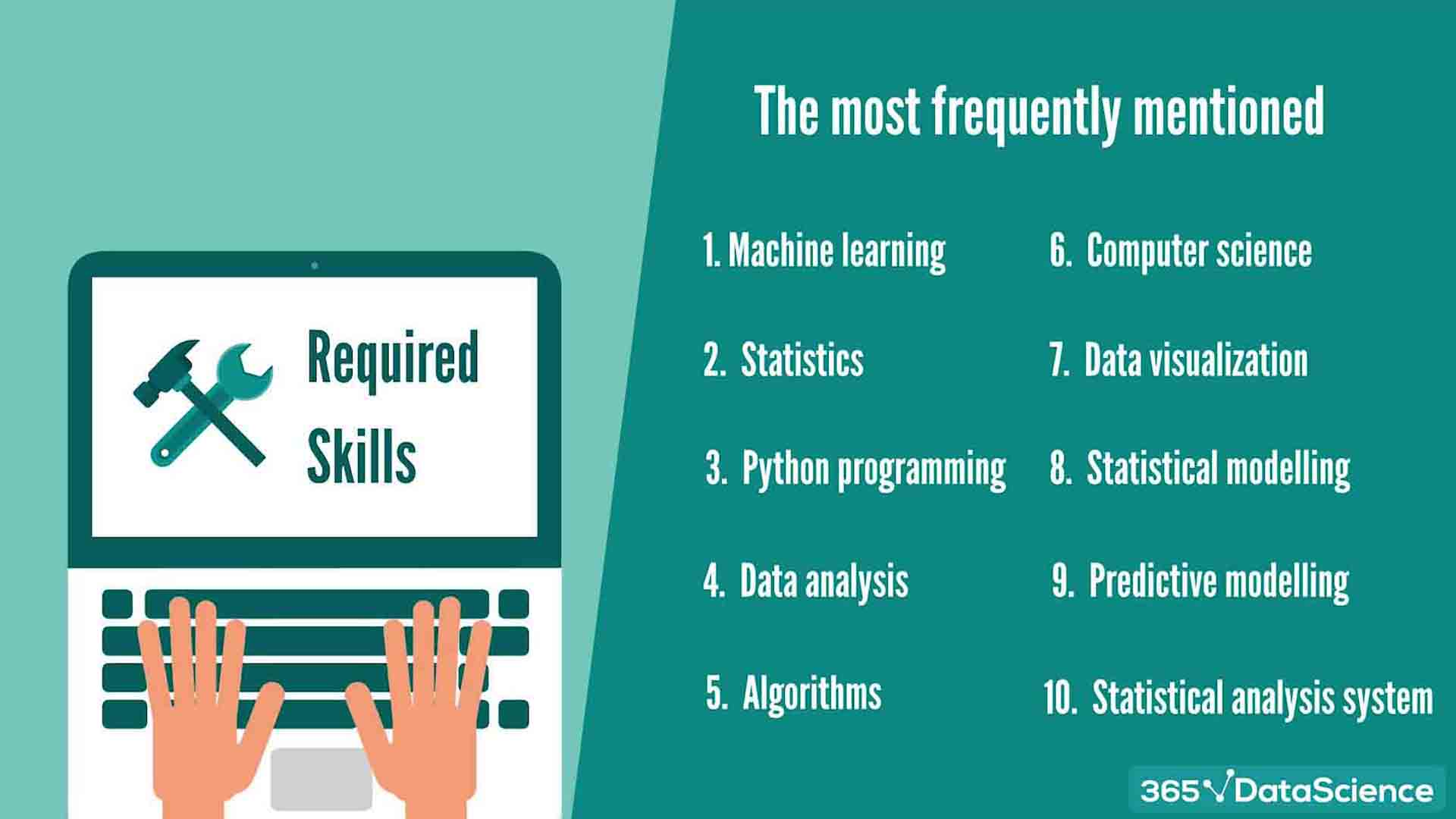 Most in-demand data scientist skills in the US