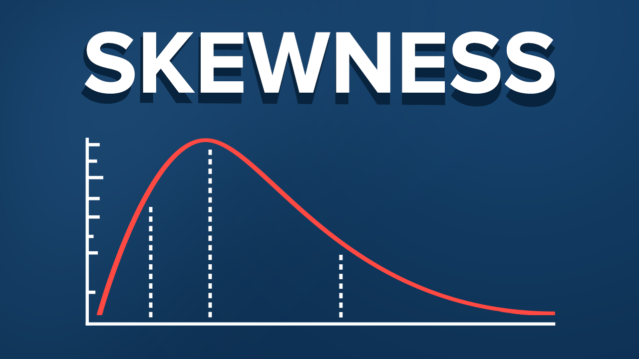 Skewness Example