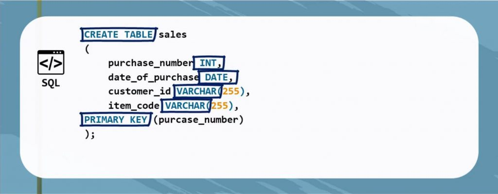 Capitalize the SQL keywords, sql best practices