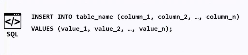 Syntax, sql insert statement