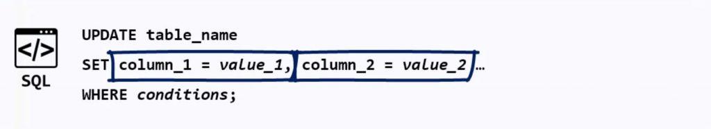 Column-1 value-1-column-2 value-2, sql update statement