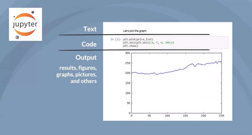 In Jupyter you can have pure text, computer code, and output containing rich text, like equations, figures, graphs, pictures, and others