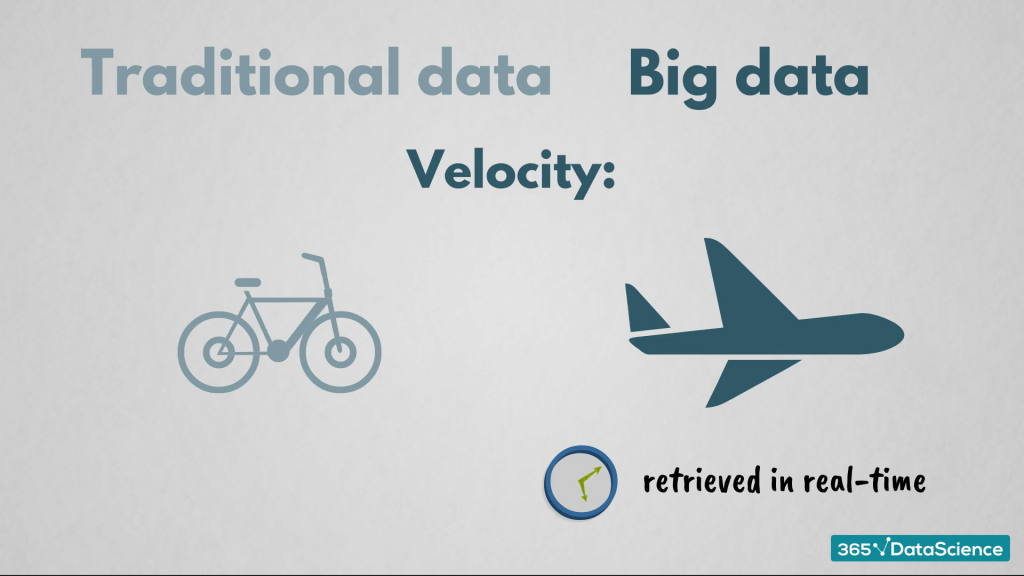 Velocity of traditional data and big data