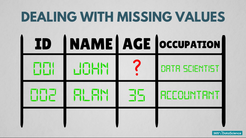 dealing with missing values