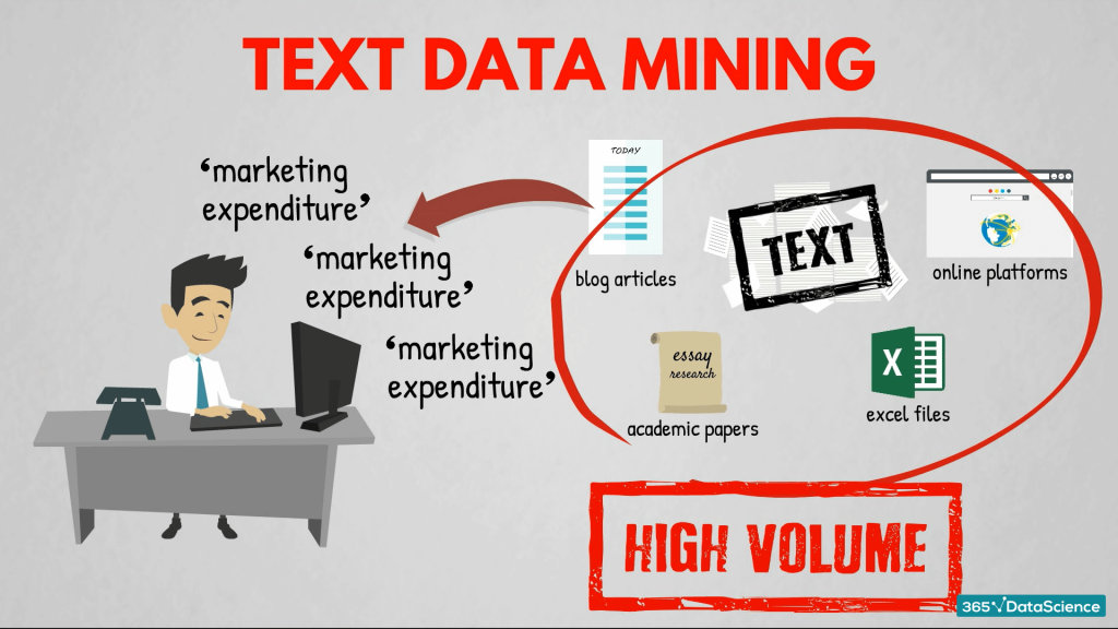 Text data mining technique to process big data