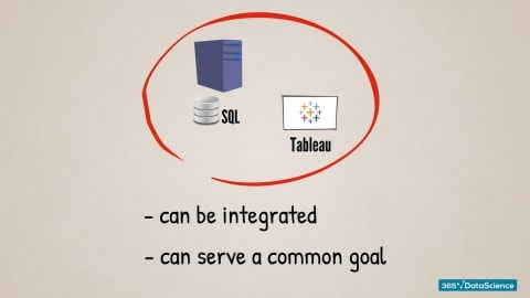 sql and tableau can be integrated