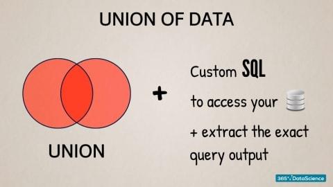 union of data