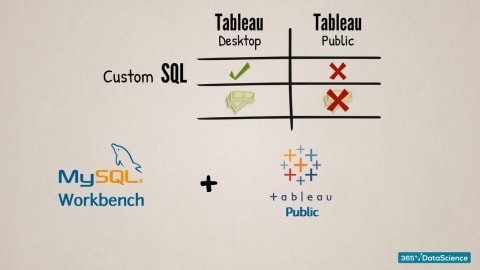 tableau desktop and public