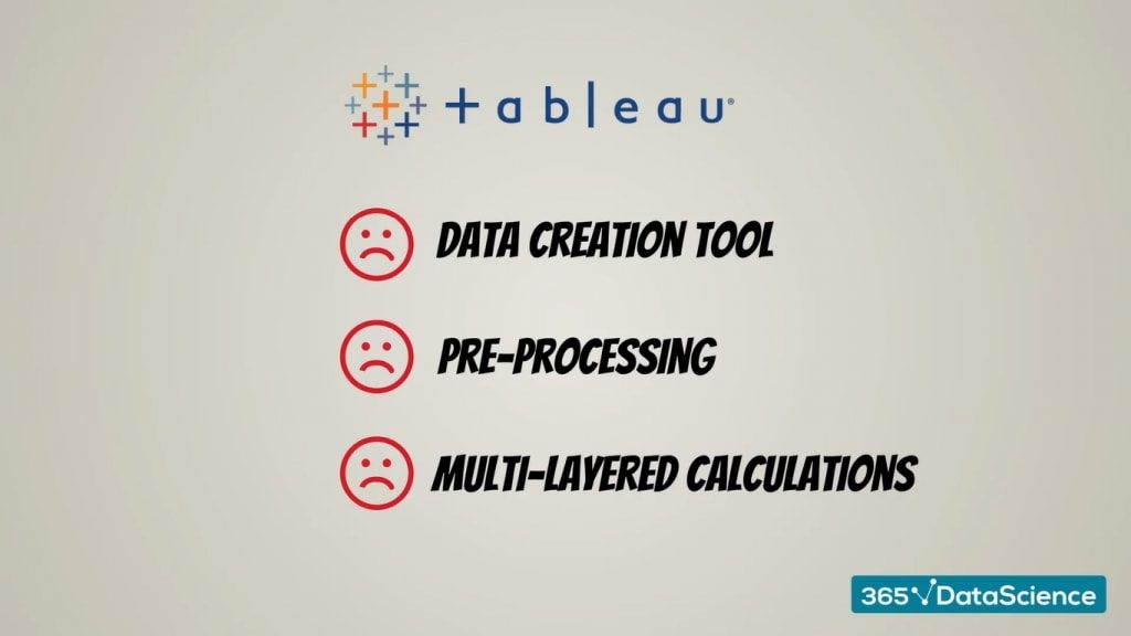 When Tableau is not the optimal solution
