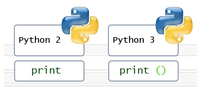 python 2 and python 3 print