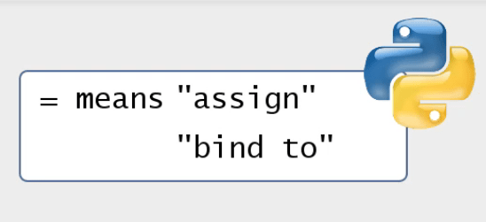 means assign bind to, python variables