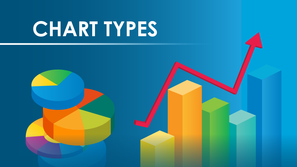Data Visualization: How to Choose the Right Chart and Graph for Your Data