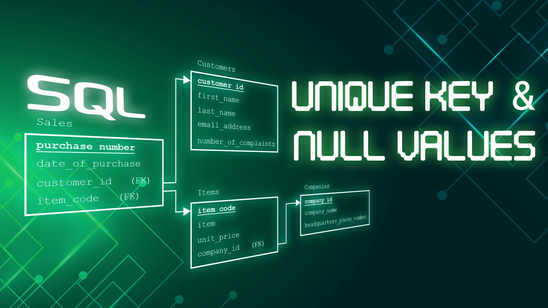 Unique Key and Null Values