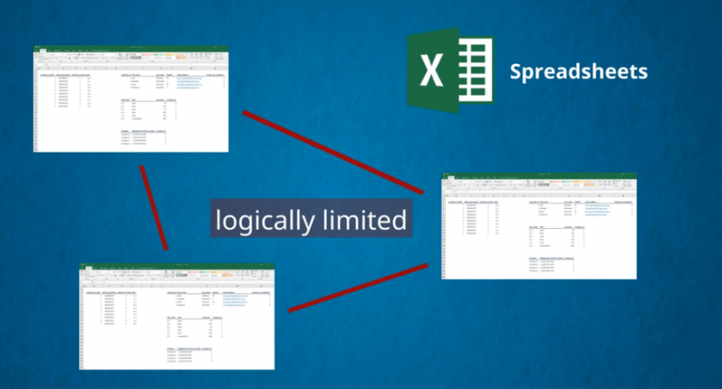 Excel spreadsheets are logically limited, databases vs spreadsheets