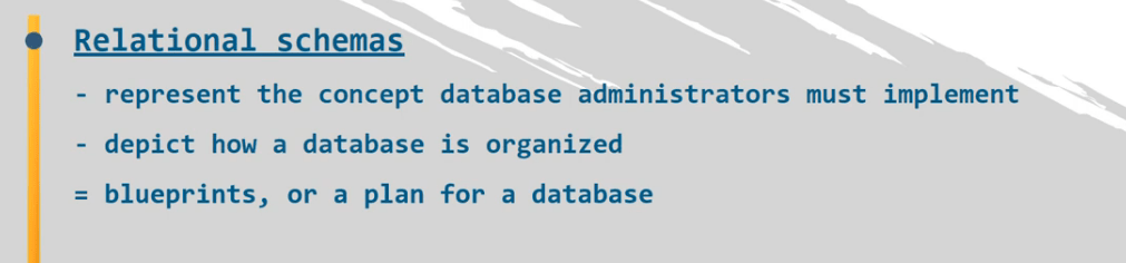 relational schemas represent the concept database administrators must implement. depict how a database is organized. Equal blueprints for a database