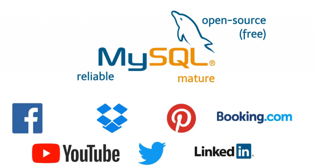 My SQL is used by many companies