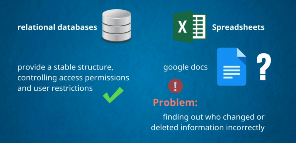 Relational databases provide a stable structure, databases vs spreadsheets