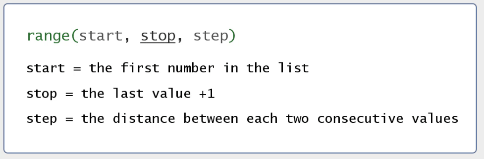 The step value equals the distance between two consecutive values, list in python