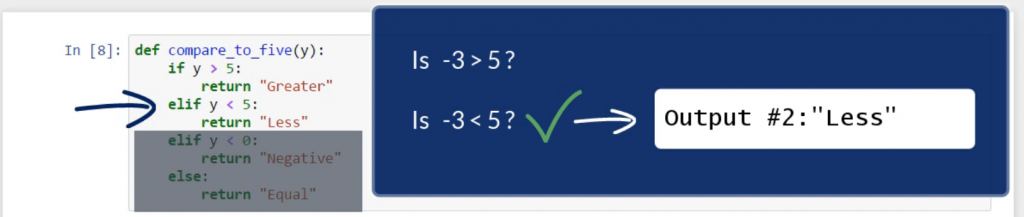 output 2 = less