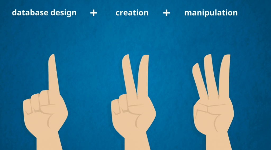 The three steps - Design, creation and manipulation