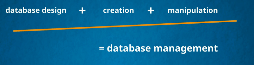 These three steps are database managment