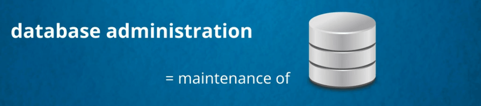 Database administration is the maintenance of databases