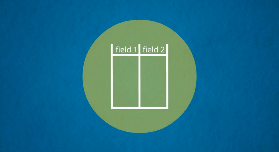 Fields contained within a circle