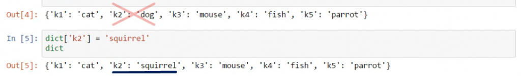 Swapping k2 from dog to squirrel, dictionaries in python