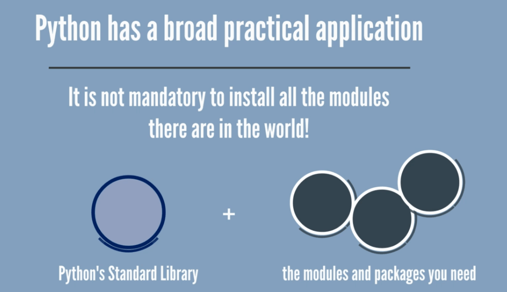 Python has a broad practical application, modules in python