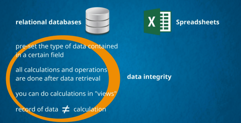 In relational databases a record of data does not equal a calculation, databases vs spreadsheets