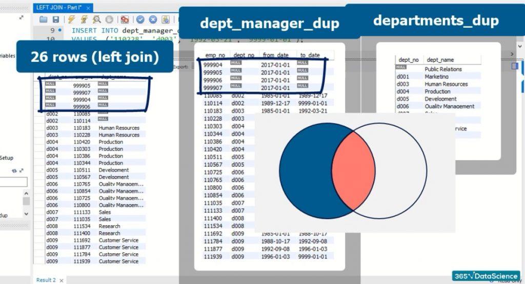 Venn Diagram representing tables, left join in sql