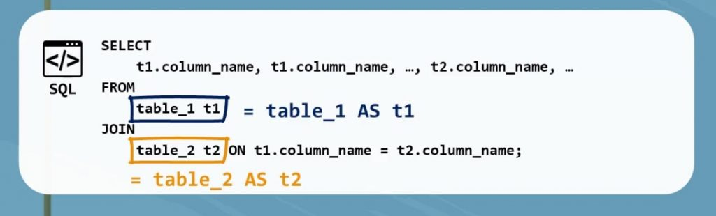 table 2 AS t2, inner join in sql