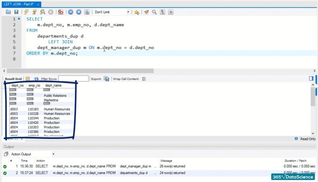 The output, left join in sql