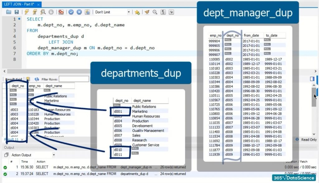 no records for for departments 1, 10, 11, left join in sql
