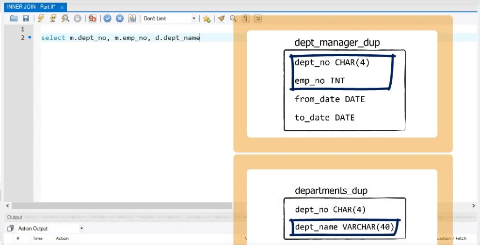 Extract the department and employee numbers, inner join in sql