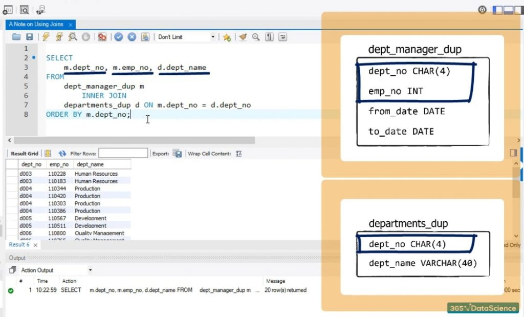 department and employee numbers from Dept_manager_dup and department name from departments_dup, joins syntax in sql