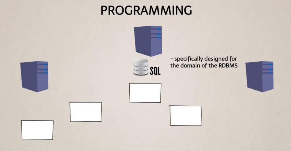 specifically designed for the domain of the RDBMS
