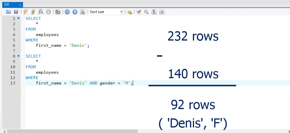 This works out that there are 92 females called Denis