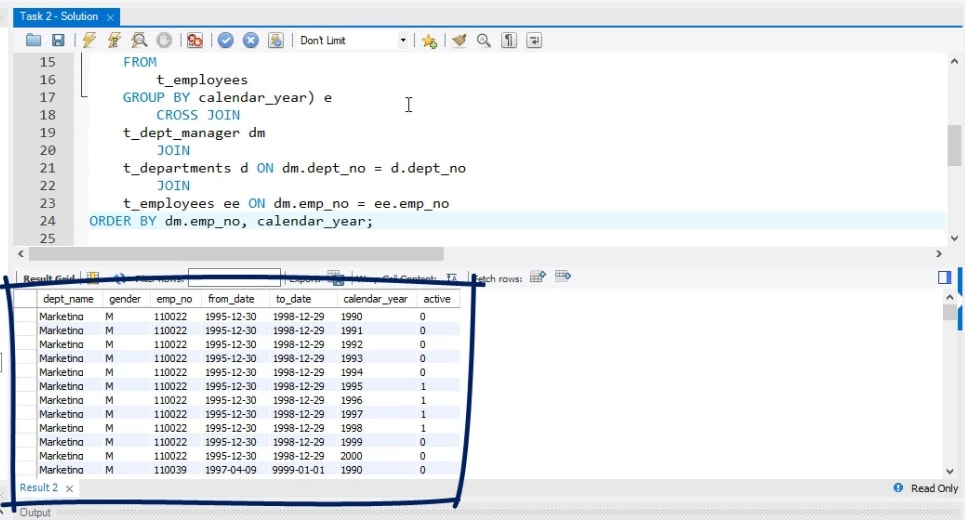 output, business task in sql