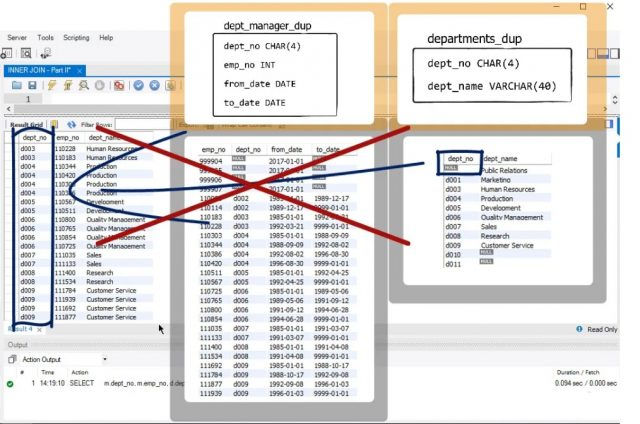departments dup has null value records too
