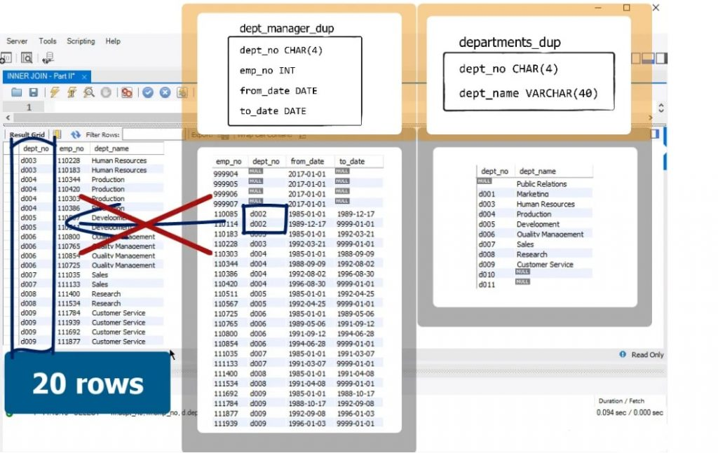 SQL doesn't match null matching values