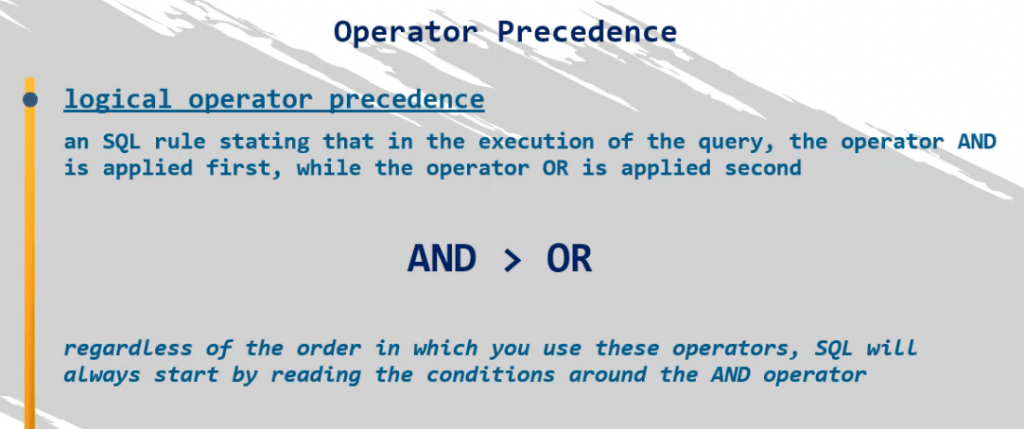 Operator Precedence - And is performed first