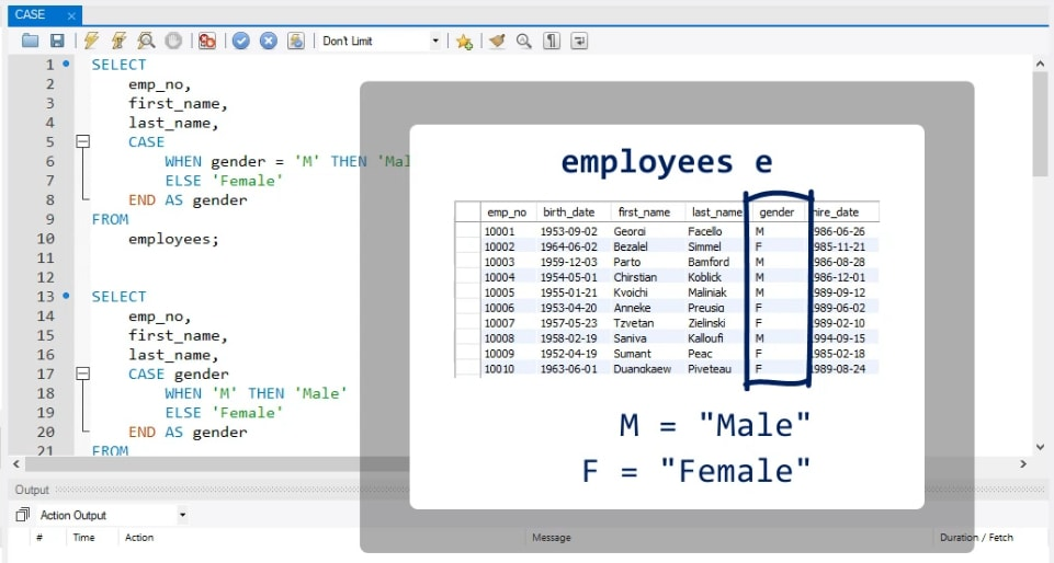 m = male f = female, sql case statement