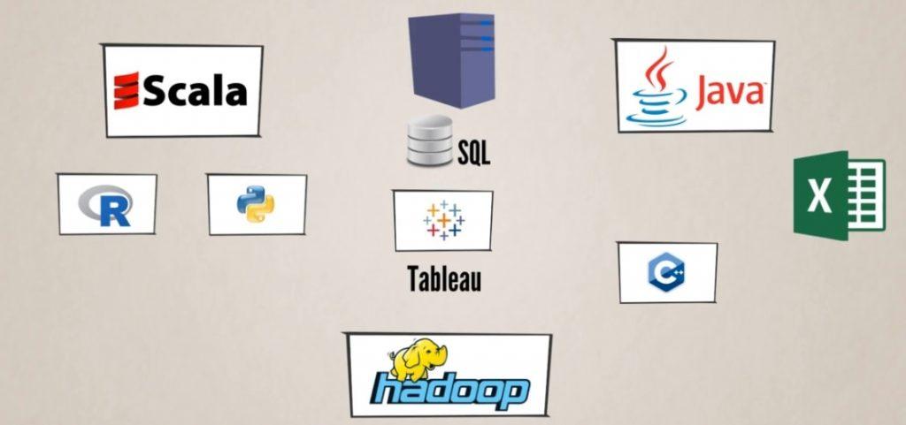 hadoop scala java excel
