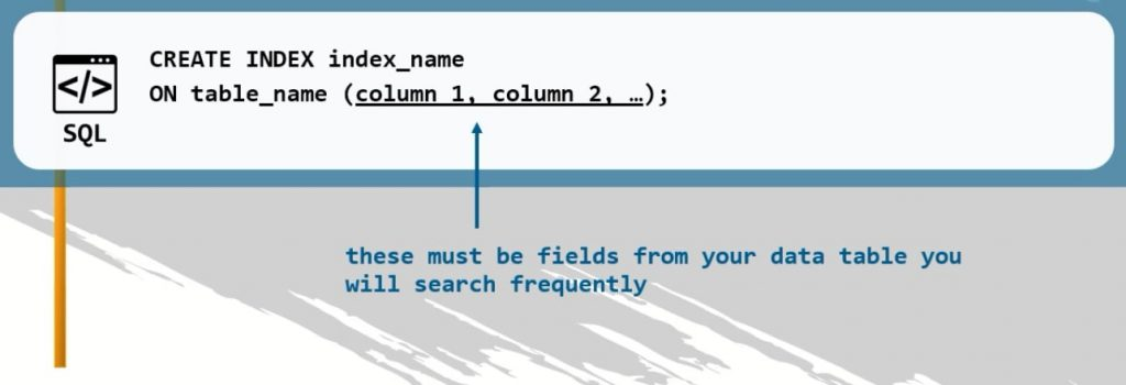 these must be fields from your data table you will search frequently, indexes in mysql