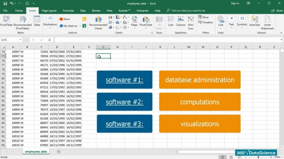 data admin computations visualisations