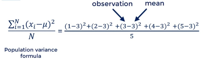 observation mean, coefficient of variation