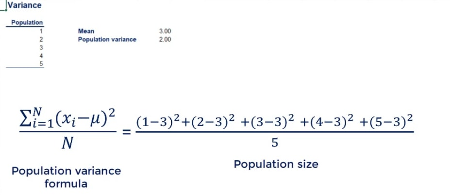 population variance formula, coefficient of variation