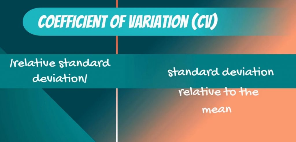 standard deviation relative to the mean, coefficient of variation